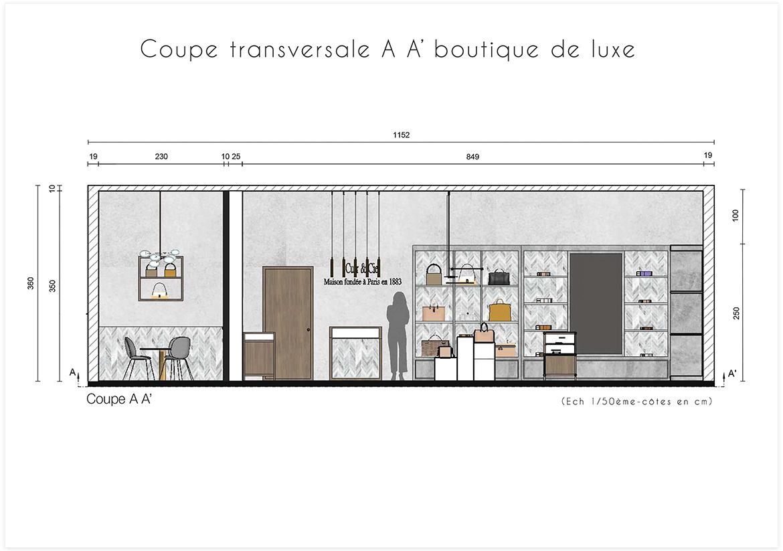 Aménagement et décoration d'une boutique de maroquinerie - Couple transversale