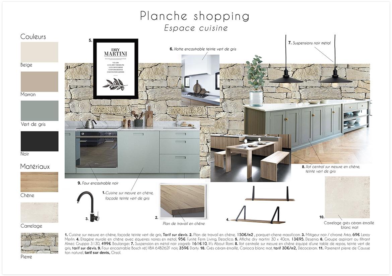 Aménagement et décoration d'une maison de campagne près d'Aix en Provence - Planche shopping