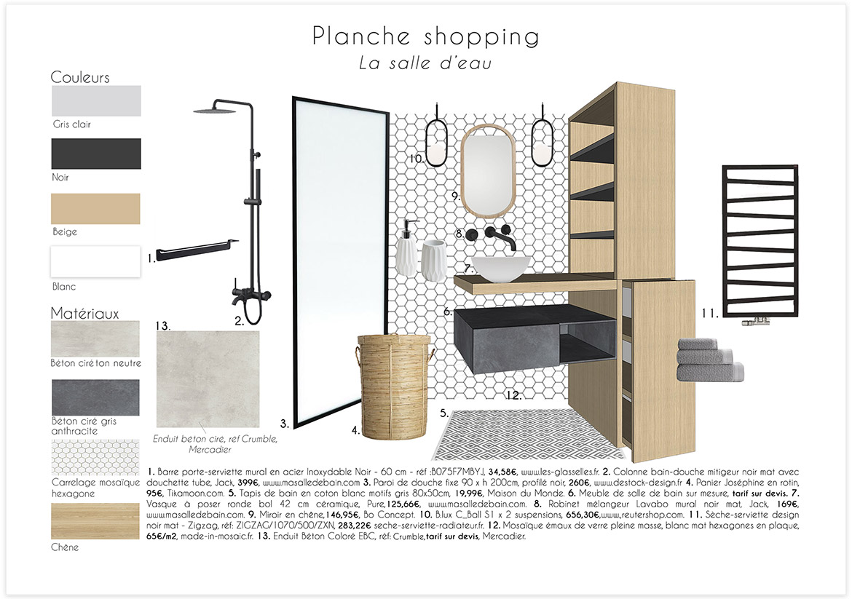 Rénovation et optimisation d'une salle d'eau - Planche shopping